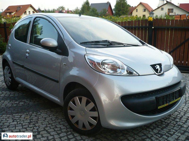 Tylko na zewnątrz Peugeot 107 1.0 benzyna 68 KM 2006r. (Nowy Sącz) - Autotrader.pl UO37