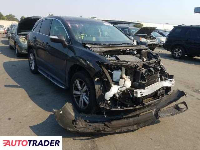 Acura RDX 2015 3