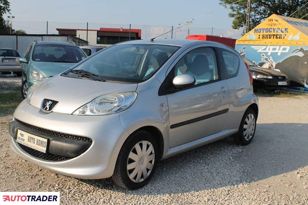 Peugeot 107 2008 1 68 KM