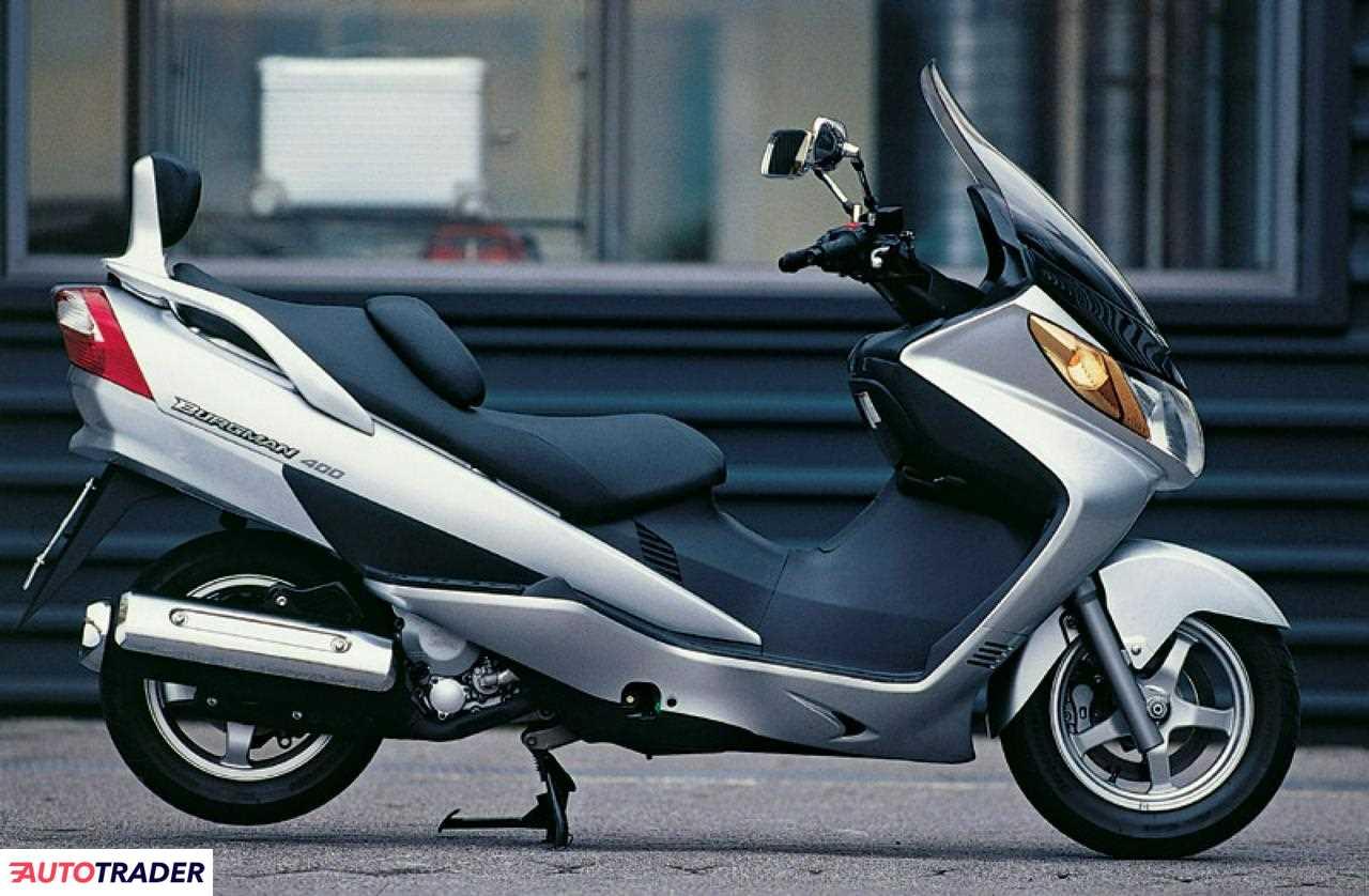 Suzuki 2004