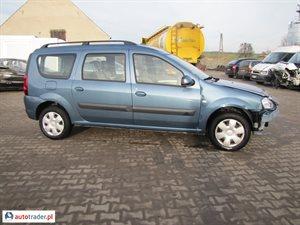 Dacia Logan 1.5 2009 r.,   13 000 PLN