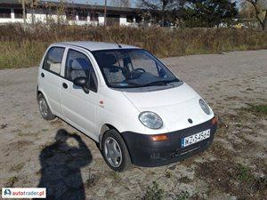 Daewoo Matiz 0.8 2006 r. - zobacz ofertę