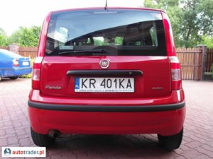 Fiat Panda 2009 1.2 70 KM