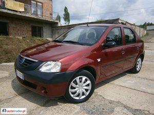 Dacia Logan 1.5 2006 r.,   9 900 PLN