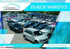 Skoda Superb 2016 2 190 KM