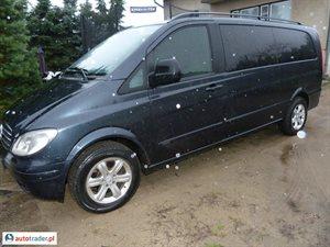 Mercedes Viano 2.2 2006 r. - zobacz ofertę