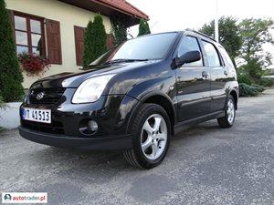 Suzuki Ignis 1.3 2005 r. - zobacz ofertę