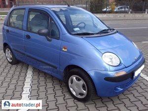 Daewoo Matiz 0.8 2004 r. - zobacz ofertę
