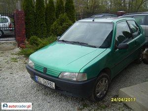 Peugeot 106 1.0 1993 r. - zobacz ofertę