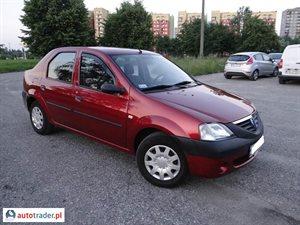 Dacia Logan 1.6 2005 r.,   9 900 PLN