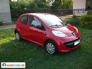 Peugeot 107 1.0 2006 r. - zobacz ofertę