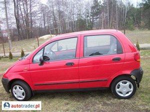 Daewoo Matiz 0.8 2002 r. - zobacz ofertę