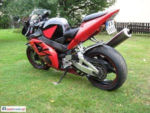 Honda CBR 2003