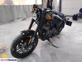 Harley-Davidson Sportster 2016