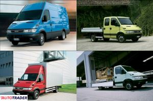 Iveco Daily 2018 3