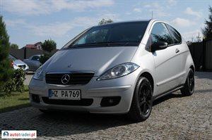 Mercedes 180 2.0 2004 r. - zobacz ofertę