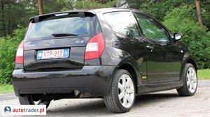 Citroen C2 2007 1.2 65 KM