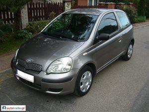 Toyota Yaris 1.4 2003 r. - zobacz ofertę