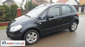 Fiat Sedici 1.6 2007 r. - zobacz ofertę
