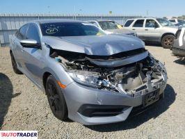 Honda Civic 2016 2