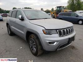 Jeep Grand Cherokee 2020 3