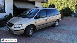 Chrysler Grand Voyager 2.5 2001 r. - zobacz ofertę