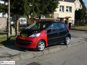 Peugeot 107 1.0 2008 r. - zobacz ofertę