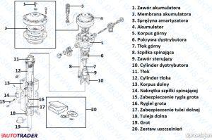Sprężyna amortyzatora młota Montabert BRH250