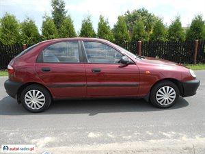 Daewoo Lanos 1.5 1999 r. - zobacz ofertę