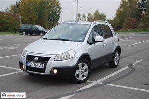 Fiat Sedici 1.9 2007 r. - zobacz ofertę