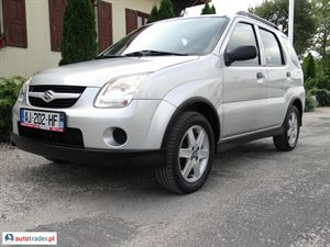 Suzuki Ignis 1.2 2004 r. - zobacz ofertę