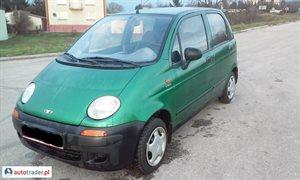 Daewoo Matiz, 1999r. - zobacz ofertę