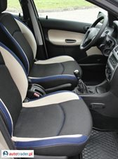 Peugeot 206 1.4 2005 r. - zobacz ofertę