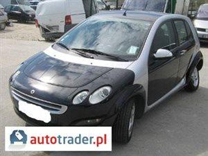 Smart Forfour 1.5 2006 r. - zobacz ofertę