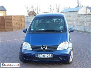 Mercedes Vaneo 1.6 2003 r. - zobacz ofertę