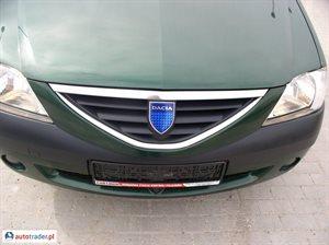 Dacia Logan 1.6 2006 r.,   9 900 PLN