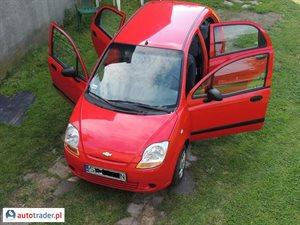 Chevrolet Spark klimatyzacja 0.8 2008 r. - zobacz ofertę