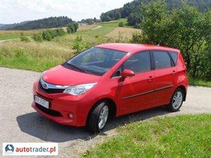 Toyota Yaris 1.4 2011 r. - zobacz ofertę