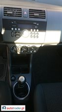 Suzuki Swift 2007 1.3 92 KM