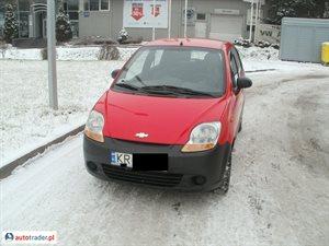 Chevrolet Spark 0.8 2006 r. - zobacz ofertę