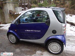 Smart Fortwo 0.8 2000 r. - zobacz ofertę