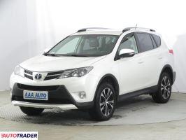 Toyota RAV 4 2015 2.0 150 KM