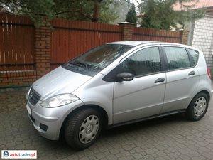 Mercedes 180, 2005r. - zobacz ofertę