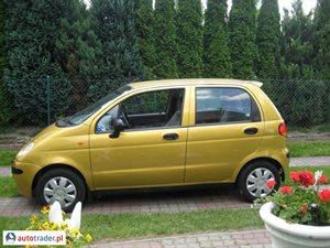 Daewoo Matiz 0.8 1999 r. - zobacz ofertę