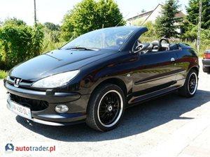 Peugeot 206 CC 2.0 2003 r.,   9 500 PLN
