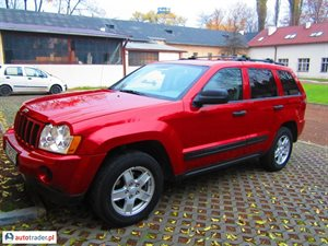 Jeep Grand Cherokee 2006 3.7 218 KM