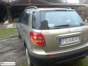 Fiat Sedici 1.6 2008 r. - zobacz ofertę