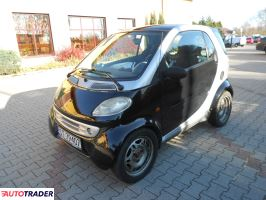 Smart ForTwo 0.6 2000r.