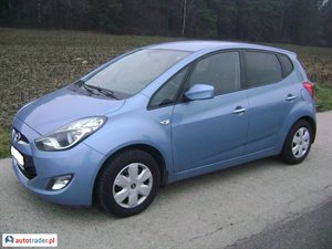 Hyundai ix20 1.6 2011 r. - zobacz ofertę