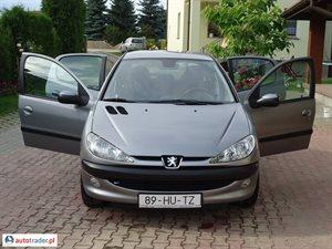 Peugeot 206 2.0 2004 r. - zobacz ofertę